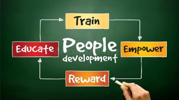 Educate Train Empower Reward
